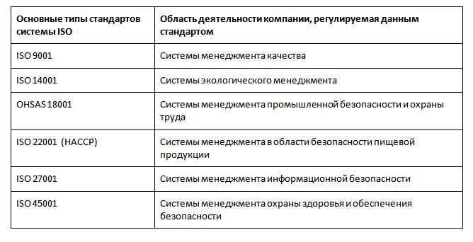 сертификация в информационной сфере